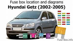 Fuse Box Location And Diagrams  Hyundai Getz  2002