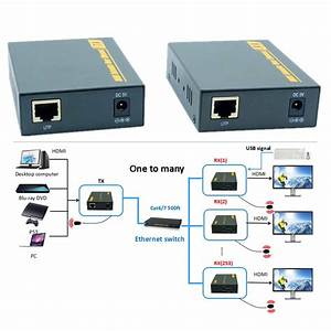 High Quality Ip Network Usb   Ir   Hdmi Kvm Over Ip