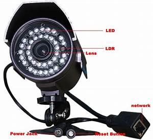 Comment Installer Camera De Surveillance Exterieur : tutoriels et manuels domotique store fr guide d ~ Premium-room.com Idées de Décoration
