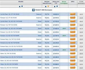 Tarif Peugeot 3008 : tarifs mandataires pour 3008 conseils d 39 achat peugeot 3008 forum forum peugeot ~ Gottalentnigeria.com Avis de Voitures