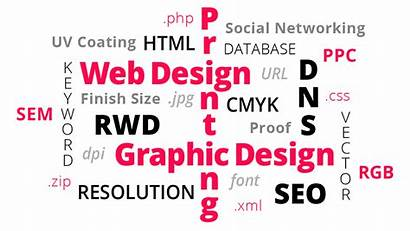 Glossary Printing Terms Web Difference Between Website