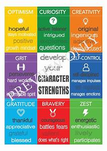 Anchor Growth Chart Free Character Strengths Poster Includes Optimism