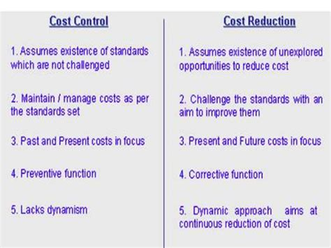 cost control  cost reduction differences