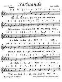 not angka lagu lir ilir lagu daerah tunas63 laman 6
