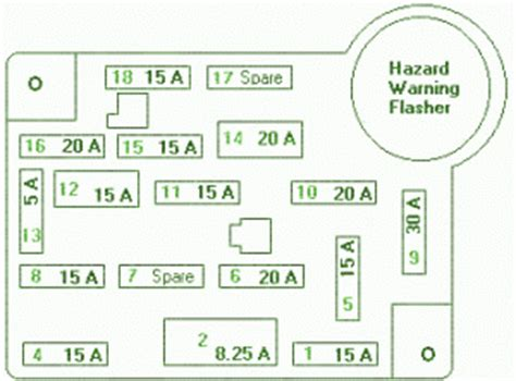 1985 Mustang Fuse Box Location by Ford Fuse Box Diagram Fuse Box Ford 1986 Mustang Hazard