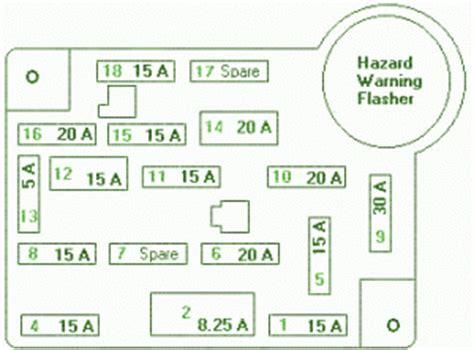 Ford Fuse Box Diagram Mustang Hazard