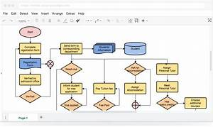 Tools To Assist Your Cloud Architecture Diagrams
