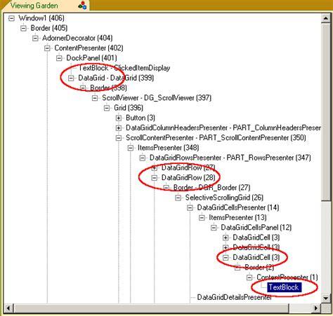 wpf datagrid detecting  column cell  row