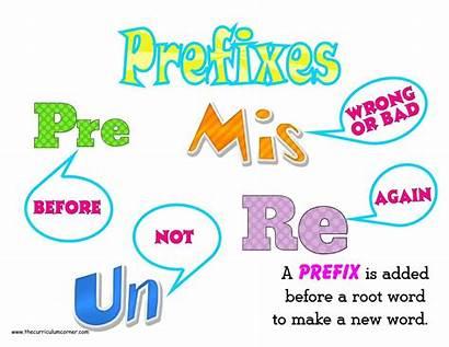 Prefix Prefixes Suffixes Clipart Root Word Dis