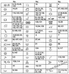 Fuse Box Diagram  U0026gt  Bmw X6  E71  2009