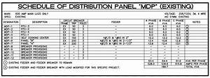 Solved  Schedule Of Distribution Panel  U0026 39 Mdp U0026 39   Existing 1 E