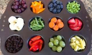 Kids Healthy Eating Habits