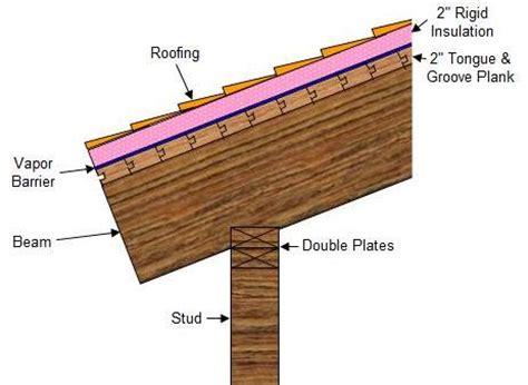 design  roof part