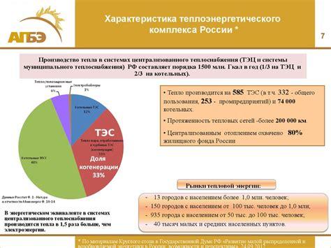 РефератКурсовая История развития энергетики.