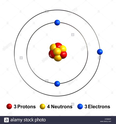 Li Protons Neutrons Electrons by Lithium Atomic Structure Stock Photos Lithium Atomic