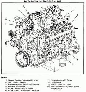 3 8 Gm Engine
