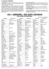 surnom pour un pote liste des surnoms des juifs de l en tunisie par robert hagege