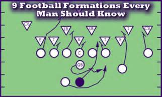 9 Man Football Offensive Formations