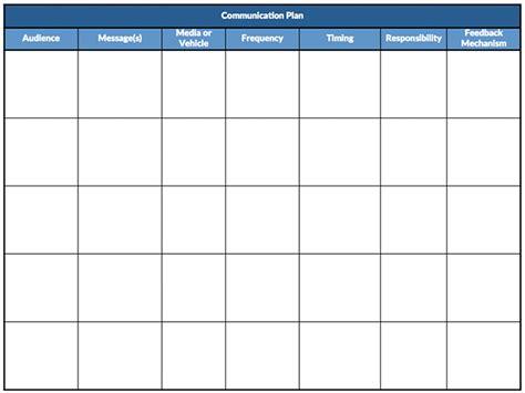 communication plan template reaching effectively communication plans article lean methods