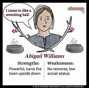 Abigail Williams in The Crucible