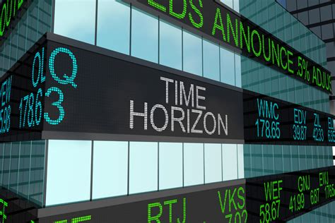 importance  time horizon  investment