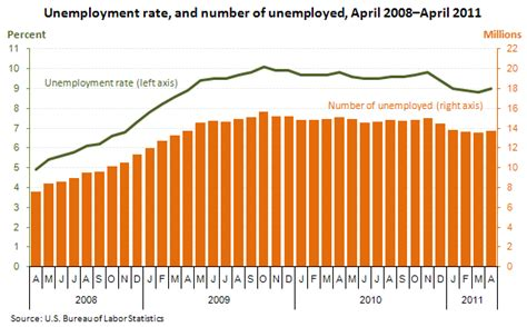 nj unemployment phone number unemployment weekly claim august 2015