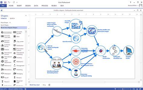 create visio workflow diagram conceptdraw helpdesk