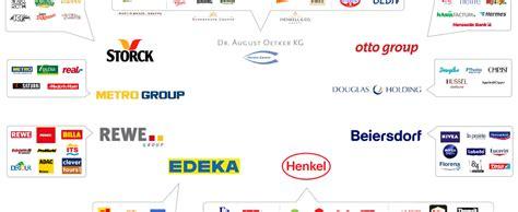 Queo Kartografiert Deutsche Marken