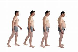 The Average Weight for Men Based on Height | LIVESTRONG.COM