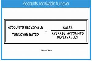 What is the accounts receivable turnover ratio? - Quora