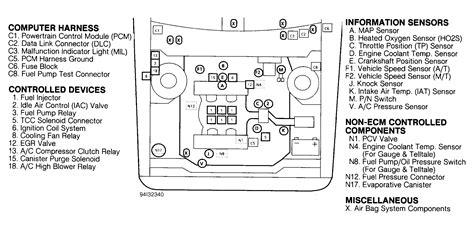 Knock Sensor Vortec Engine Diagram