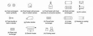 Process Flow Diagram Nomenclature