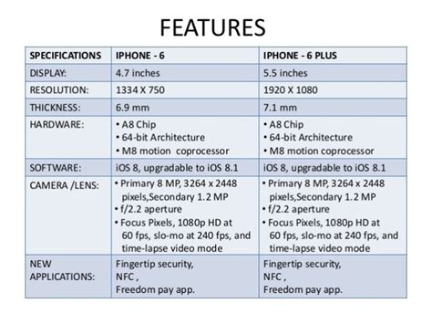 dimensions of iphone 6 iphone 6 specifications chose the best iphone model for