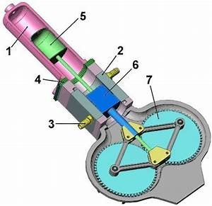 Diagram Of A Rhombic Drive Beta Type Stirling Engine  Runs
