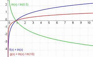 Logarithmus Berechnen Ohne Taschenrechner : schulmathematik htm ~ Themetempest.com Abrechnung
