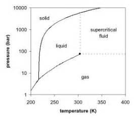 pressure jupiter core is solid hydrogen physics stack