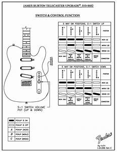 Fender Tele Telecaster James Burton Loaded 5 Way Control