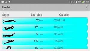 Kalorien Verbrennen Schwimmen : 1001 ideen f r abnehmen tipps zu erstaunlichen ergebnissen ~ Watch28wear.com Haus und Dekorationen