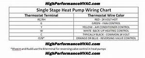 Heat Pump Thermostat Wiring Chart Diagram