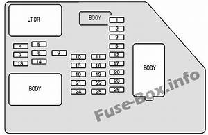 Instrument Panel Fuse Box Diagram  Chevrolet Avalanche