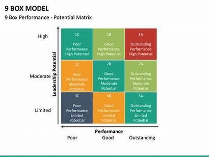 Box Matrix Grid Template Performance Evaluation Powerpoint