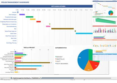 kostenlose excel dashboard vorlagen vorgestellt von