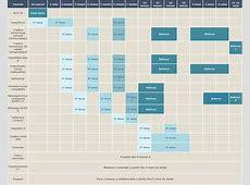 Calendário de Vacinação Crianças Prevcenter