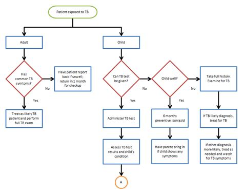 Flow Chart Template Word  Template Business. Leadership Development Plan Example Template. Track Payments In Excel Template. What Is The Best Definition Of A Functional Resume Template. Sample Of Catering Quotation Sample Letter. Cute Baby Dinosaur Pictures. Technical And Analytical Skills Template. Vocabulary Word Maps Template. No Experience Cover Letter Template