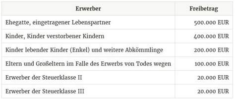 Erbschaftssteuer Und Schenkungssteuer Freibetraege by Erbschaftssteuer Und Schenkungssteuer Auf Gmbh Anteile