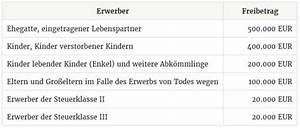 Höhe Der Erbschaftssteuer : erbschaftssteuer und schenkungssteuer auf gmbh anteile ~ Orissabook.com Haus und Dekorationen