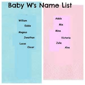 Unique Baby Girl Names List
