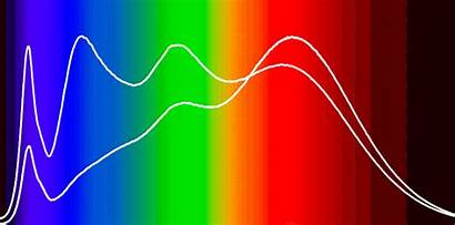Spectrum Tunable Tuning Theory