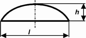 Kreisabschnitt Berechnen : einf hrung in die fachmathematik ~ Themetempest.com Abrechnung