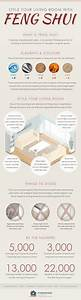 1000+ images about Feng Shui on Pinterest